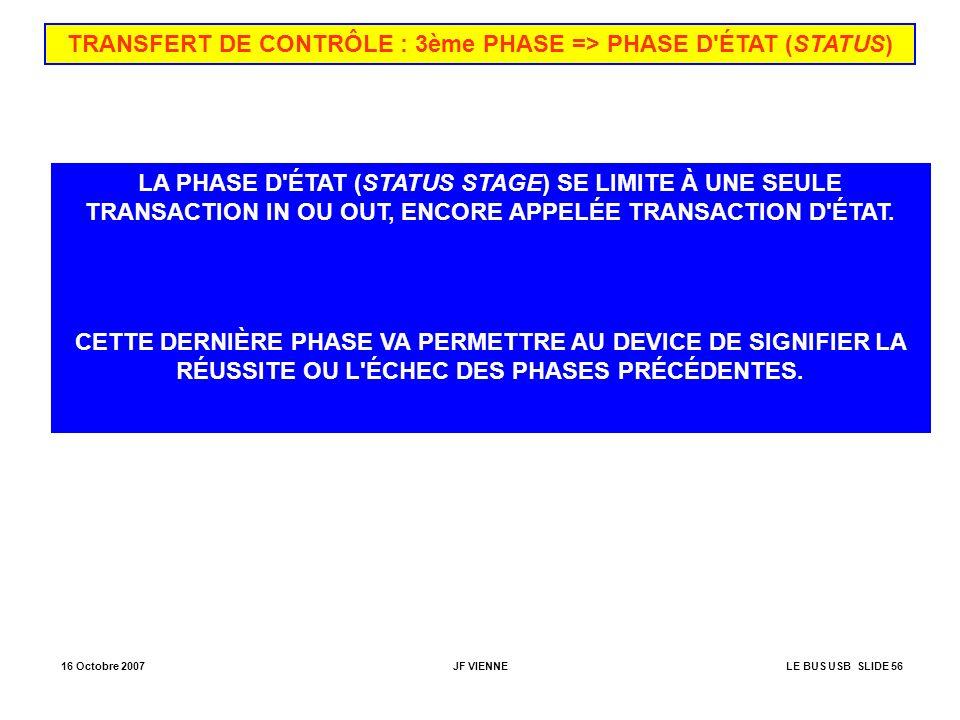 TRANSFERT DE CONTRÔLE : 3ème PHASE => PHASE D ÉTAT (STATUS)