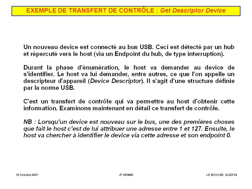 EXEMPLE DE TRANSFERT DE CONTRÔLE : Get Descriptor Device