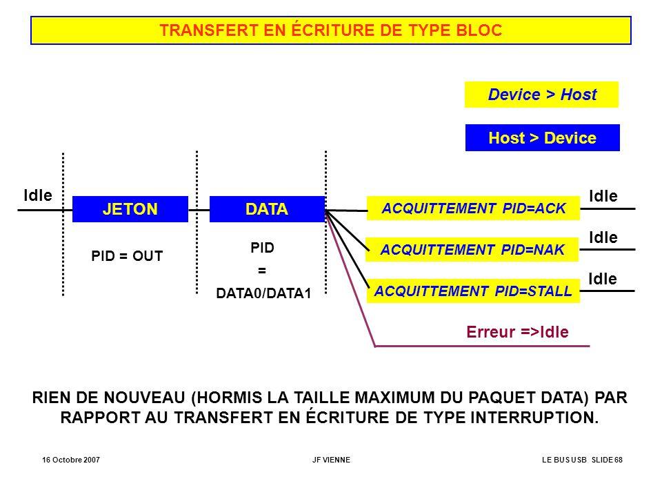 TRANSFERT EN ÉCRITURE DE TYPE BLOC ACQUITTEMENT PID=STALL