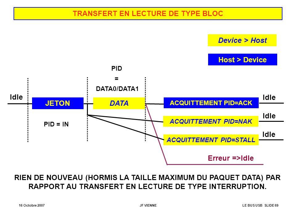 TRANSFERT EN LECTURE DE TYPE BLOC ACQUITTEMENT PID=STALL
