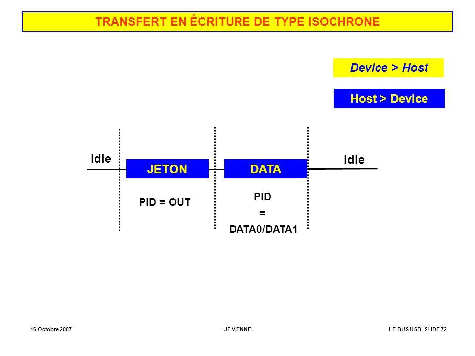 TRANSFERT EN ÉCRITURE DE TYPE ISOCHRONE