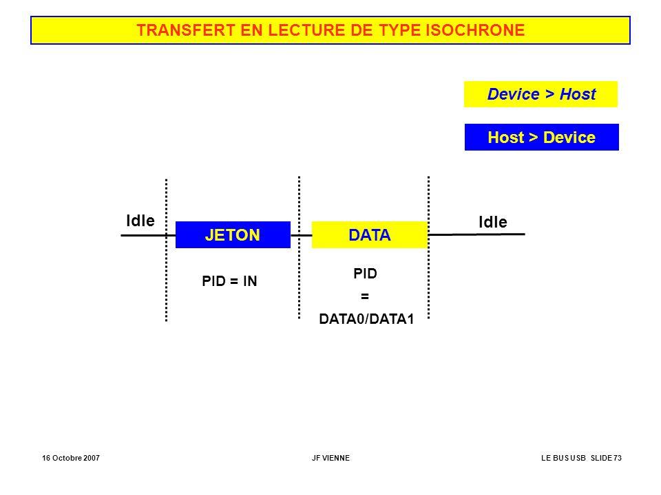TRANSFERT EN LECTURE DE TYPE ISOCHRONE
