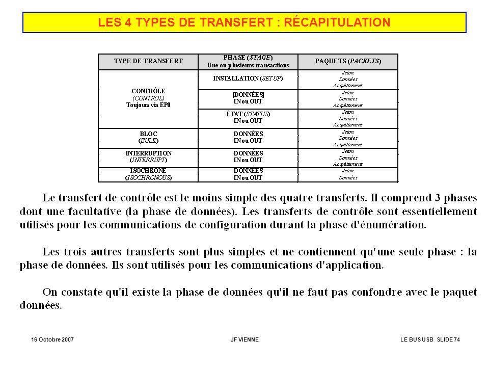 LES 4 TYPES DE TRANSFERT : RÉCAPITULATION
