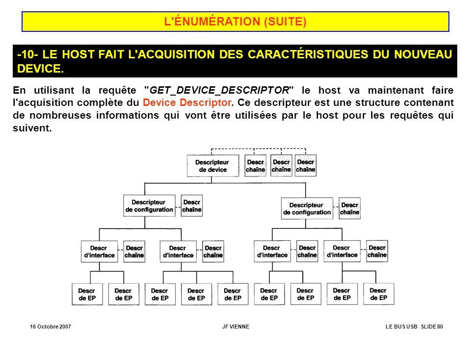 L ÉNUMÉRATION (SUITE) -10- LE HOST FAIT L ACQUISITION DES CARACTÉRISTIQUES DU NOUVEAU DEVICE.