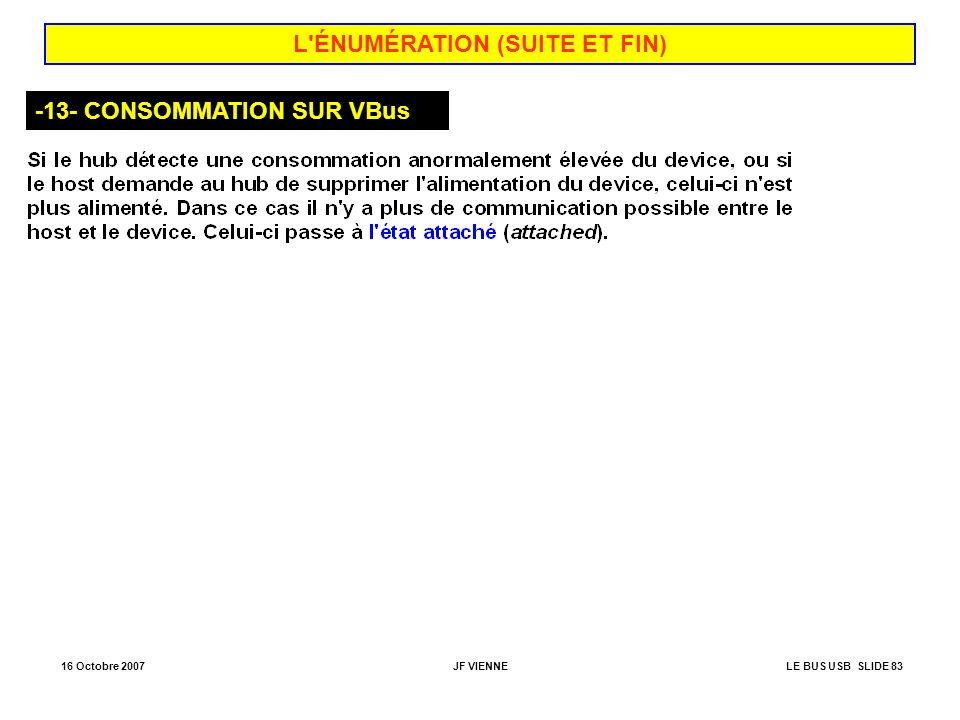L ÉNUMÉRATION (SUITE ET FIN)