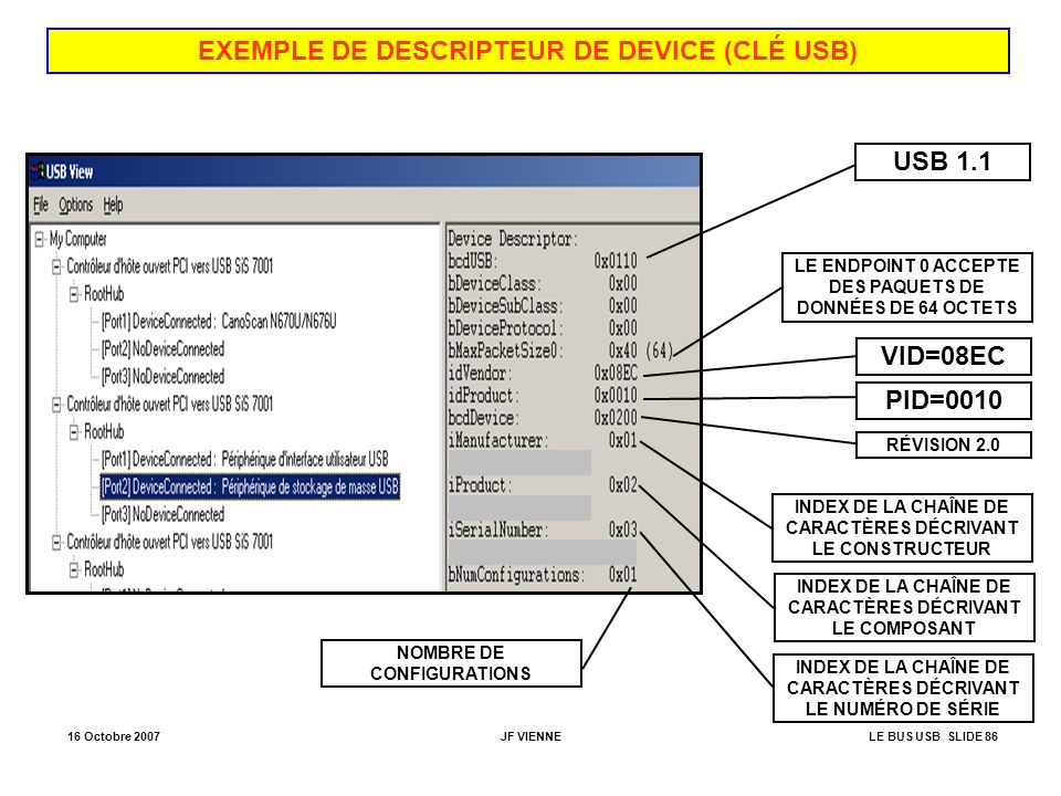 EXEMPLE DE DESCRIPTEUR DE DEVICE (CLÉ USB) USB 1.1 VID=08EC PID=0010