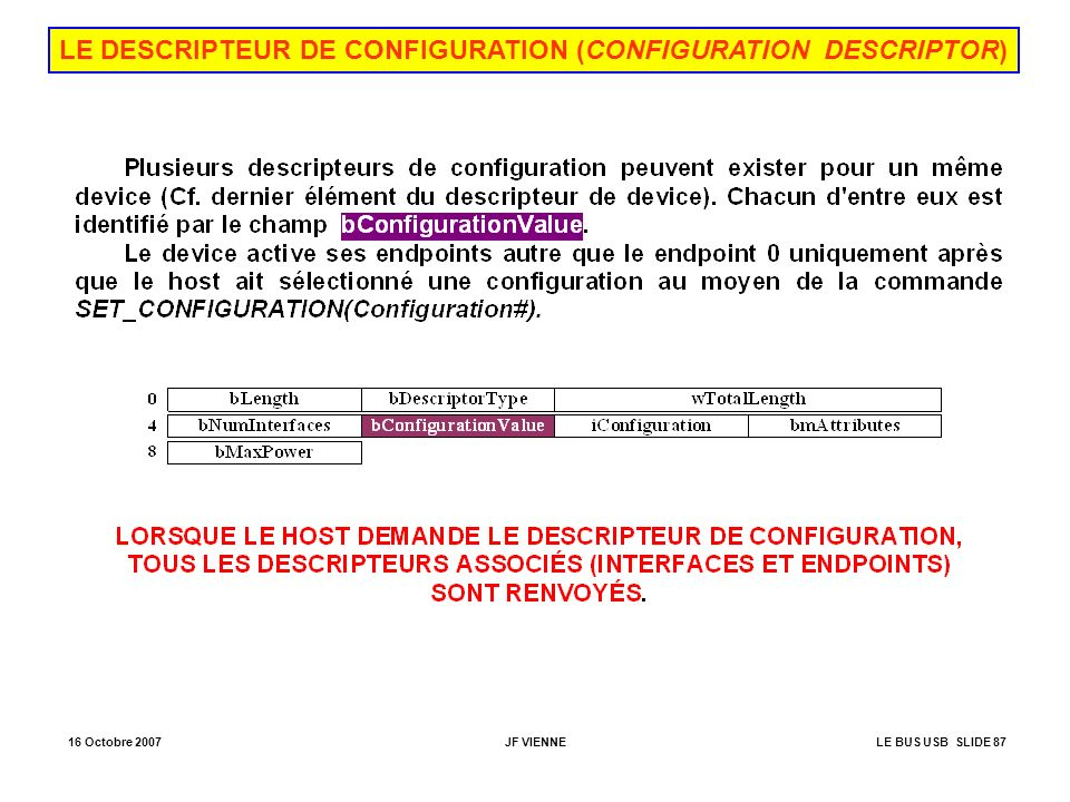 LE DESCRIPTEUR DE CONFIGURATION (CONFIGURATION DESCRIPTOR)