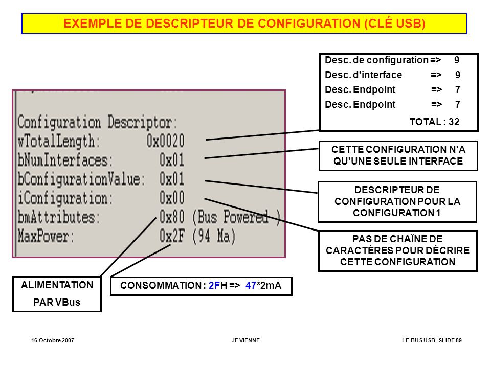 EXEMPLE DE DESCRIPTEUR DE CONFIGURATION (CLÉ USB)