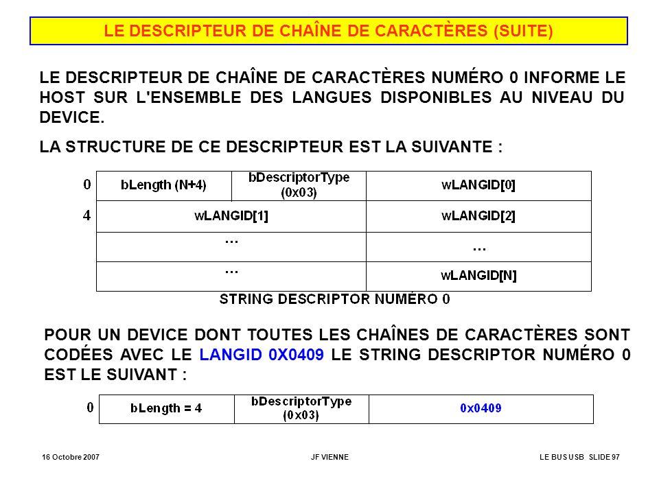 LE DESCRIPTEUR DE CHAÎNE DE CARACTÈRES (SUITE)