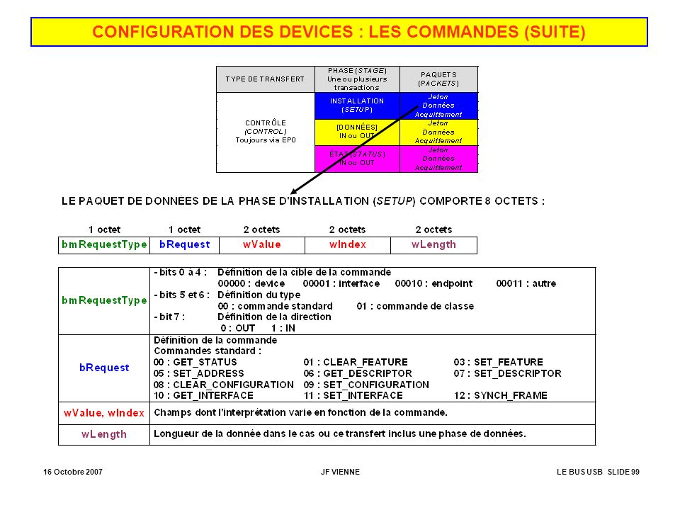 CONFIGURATION DES DEVICES : LES COMMANDES (SUITE)