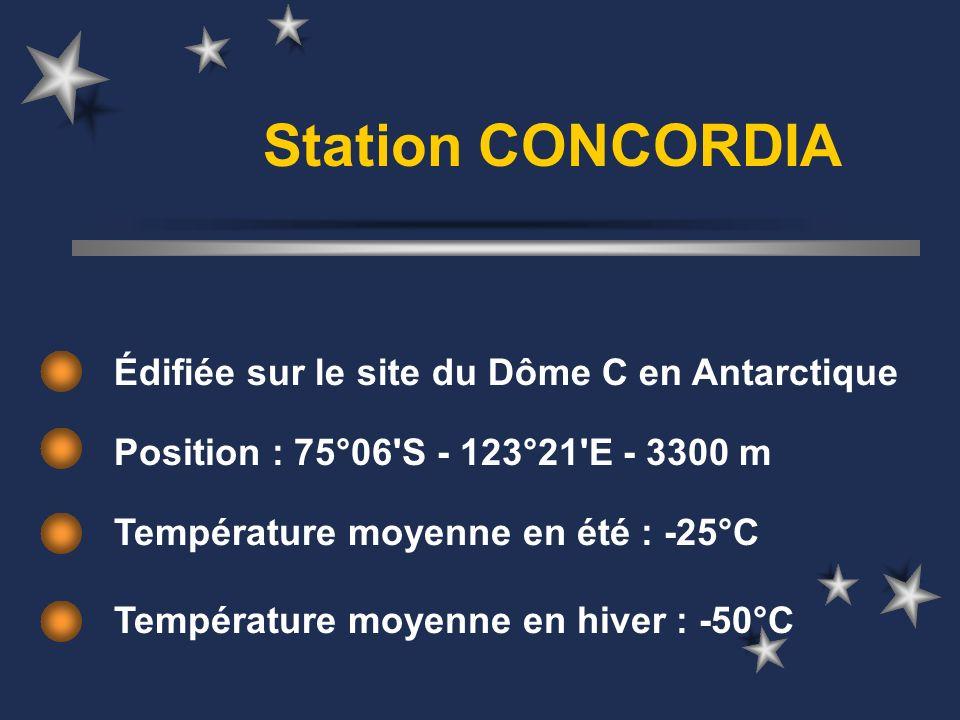 Station CONCORDIA Édifiée sur le site du Dôme C en Antarctique