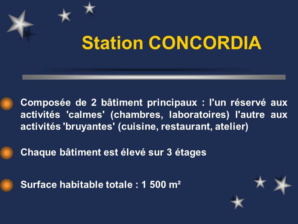 Station CONCORDIA