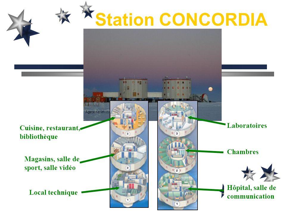 Station CONCORDIA Laboratoires Cuisine, restaurant, bibliothèque