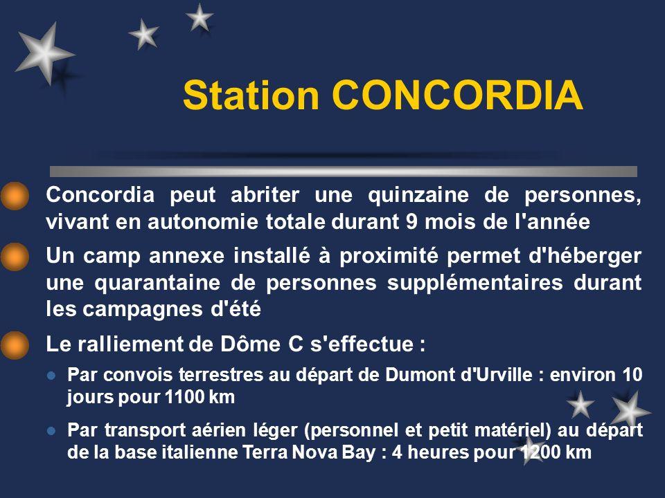 Station CONCORDIA Concordia peut abriter une quinzaine de personnes, vivant en autonomie totale durant 9 mois de l année.
