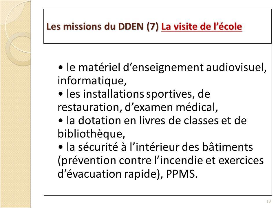 Les missions du DDEN (7) La visite de l'école