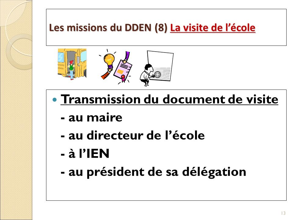 Transmission du document de visite - au maire