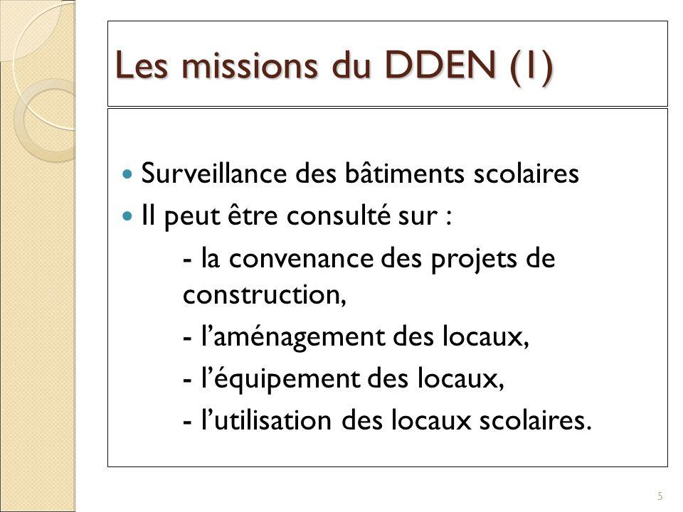 Les missions du DDEN (1) Surveillance des bâtiments scolaires