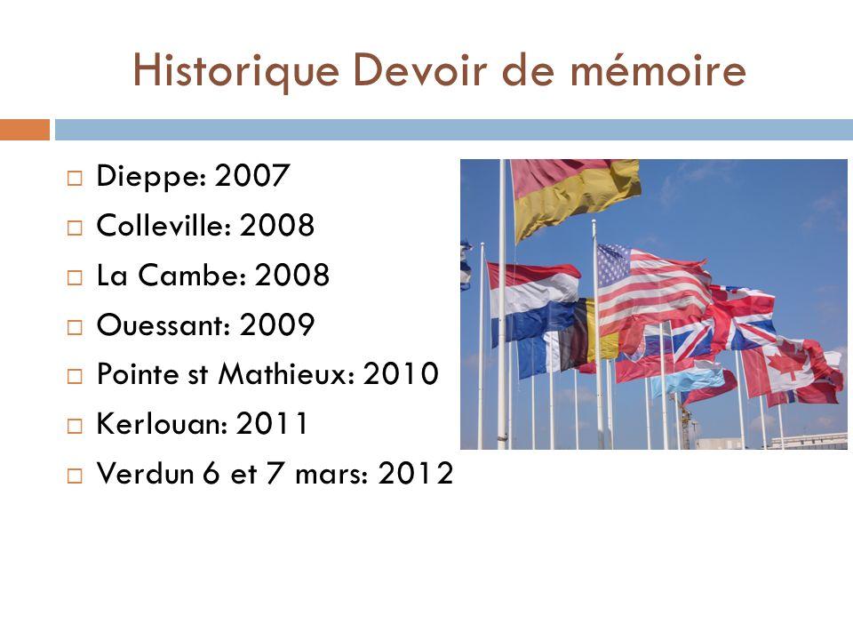 Historique Devoir de mémoire