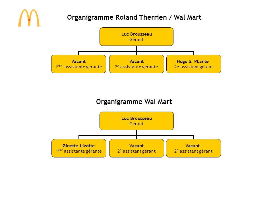 Organigramme Roland Therrien / Wal Mart