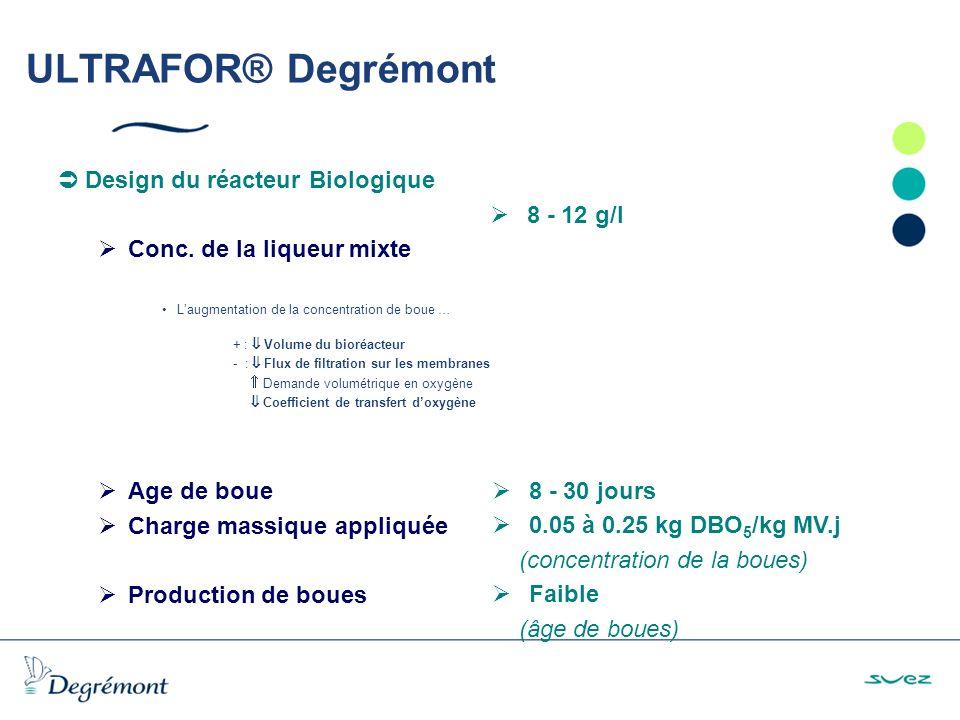 ULTRAFOR® Degrémont  Design du réacteur Biologique