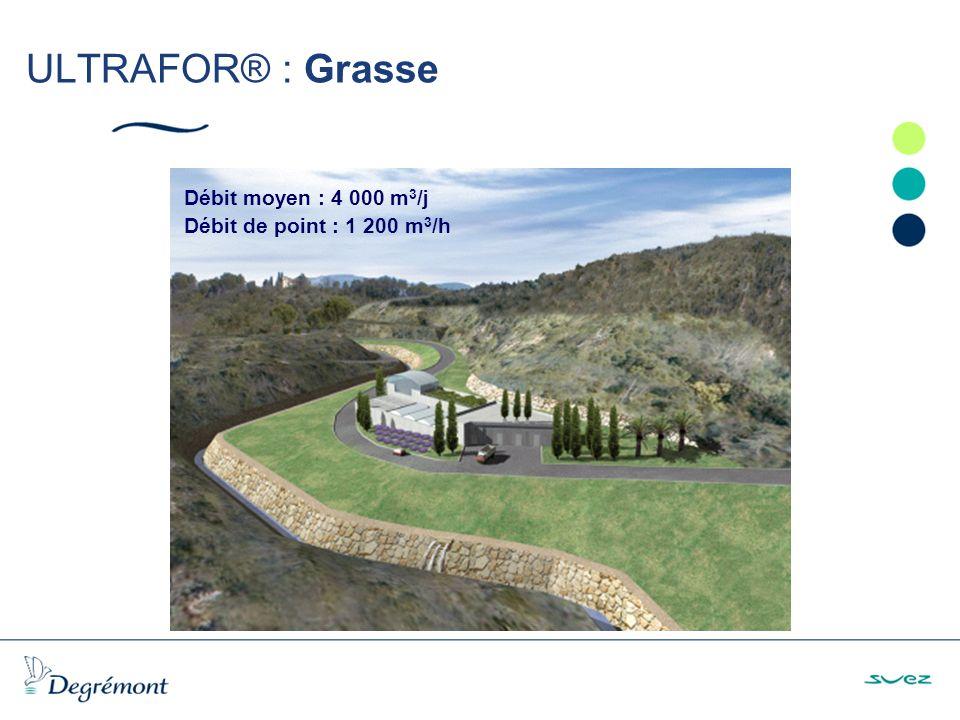 ULTRAFOR® : Grasse Débit moyen : 4 000 m3/j