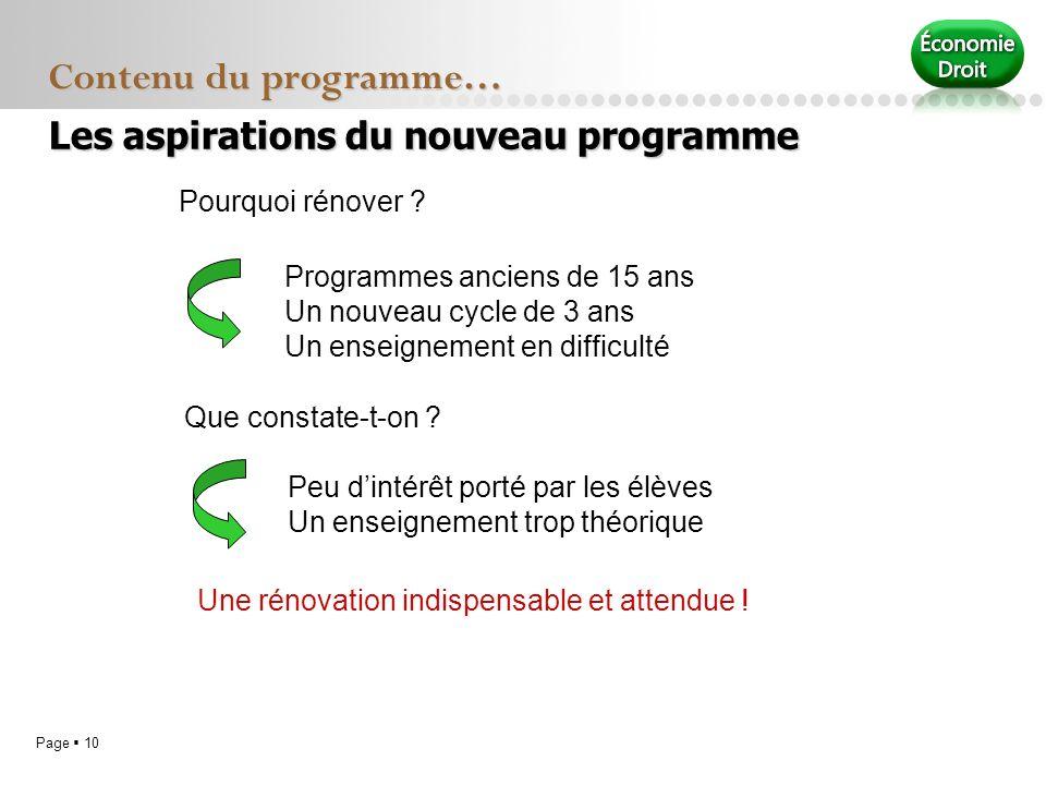 Contenu du programme… Les aspirations du nouveau programme
