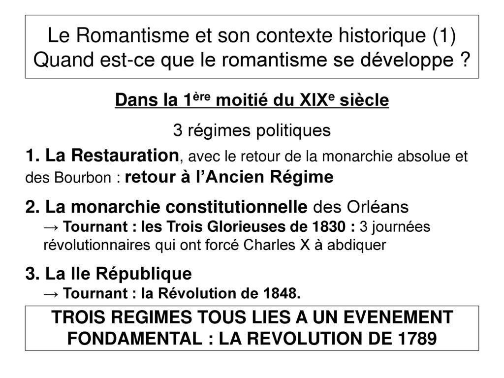 Le romantisme et la r volution ppt t l charger - La chambre des officiers contexte historique ...