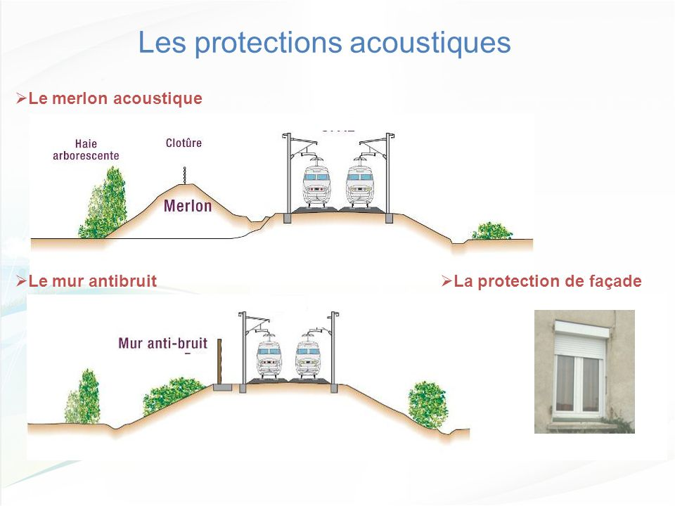 Les protections acoustiques