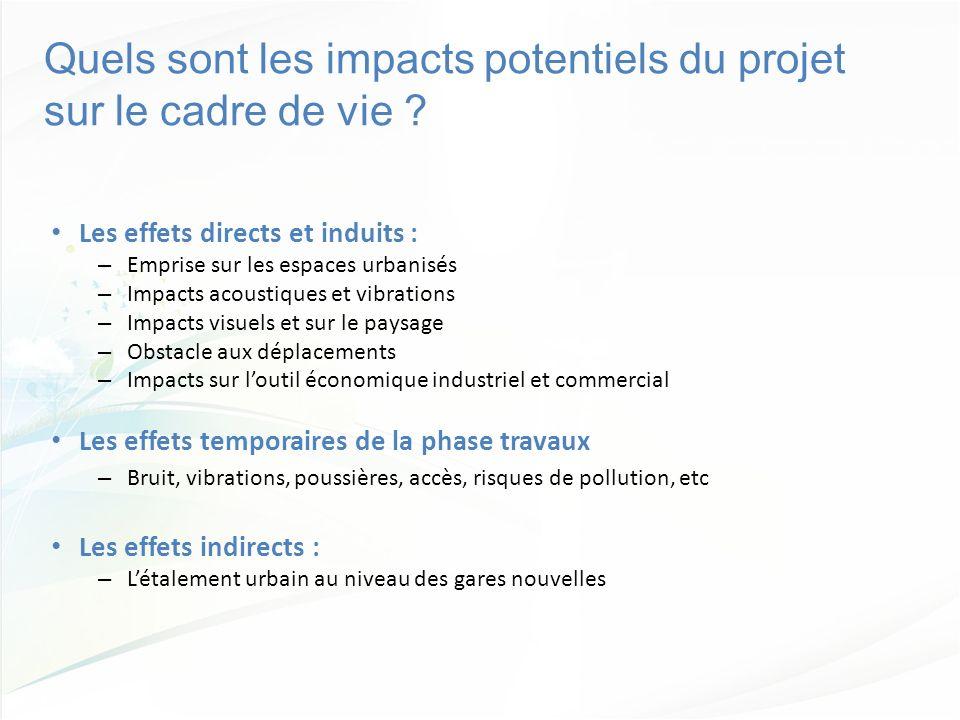 Quels sont les impacts potentiels du projet sur le cadre de vie
