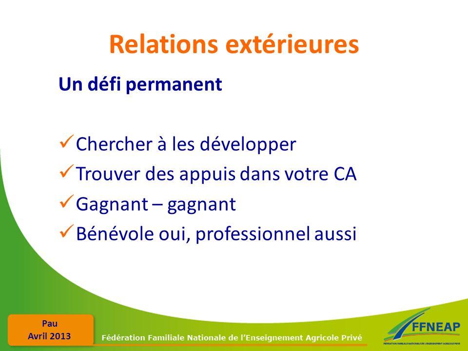 Relations extérieures