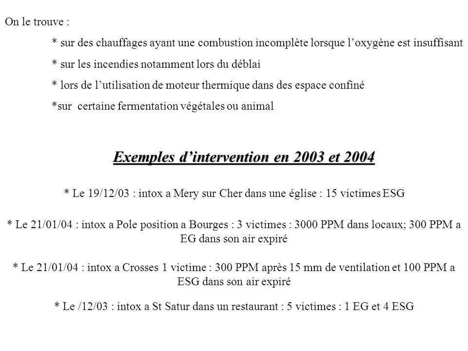 Exemples d'intervention en 2003 et 2004