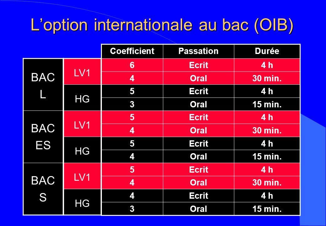 L'option internationale au bac (OIB)