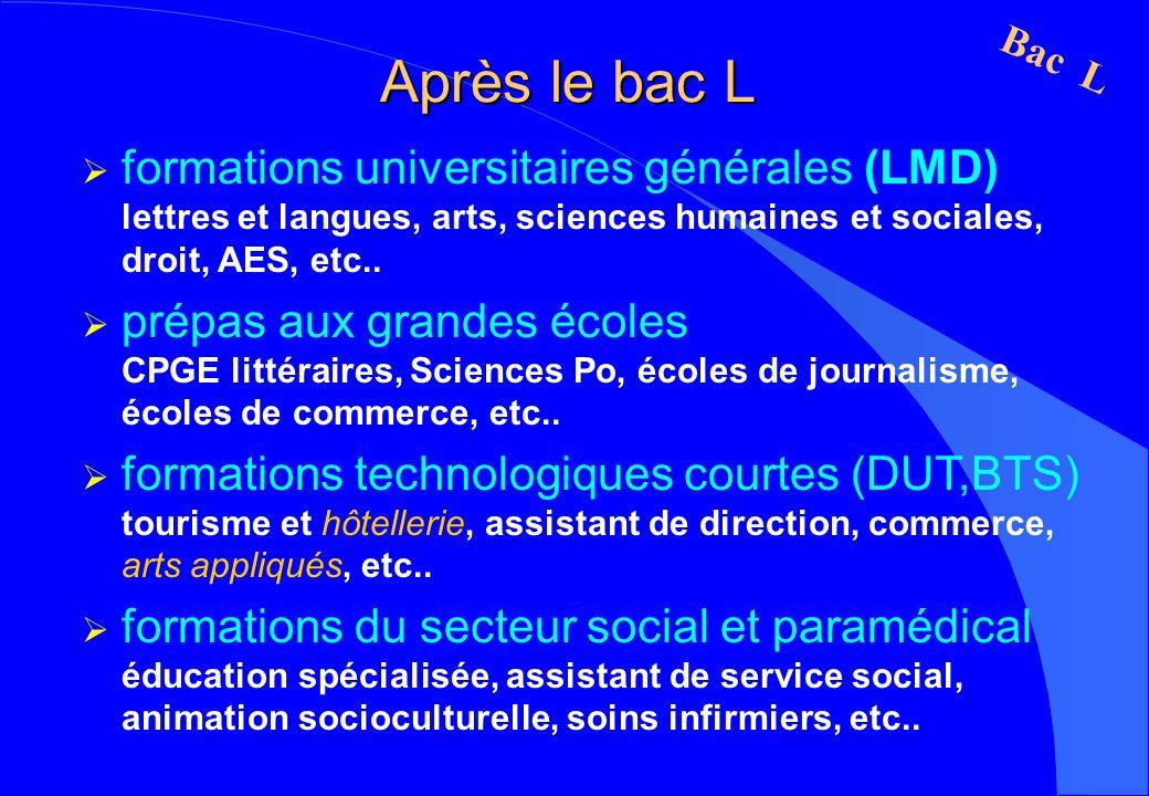Après le bac L Bac L. formations universitaires générales (LMD) lettres et langues, arts, sciences humaines et sociales, droit, AES, etc..