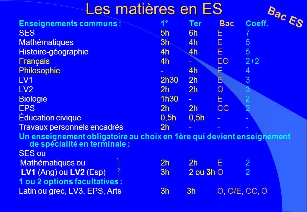 Les matières en ES Bac ES Enseignements communs : 1° Ter Bac Coeff.