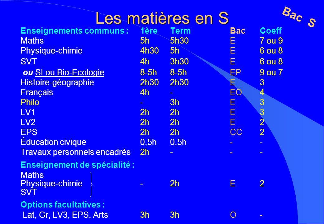 Les matières en S Bac S Enseignements communs : 1ère Term Bac Coeff