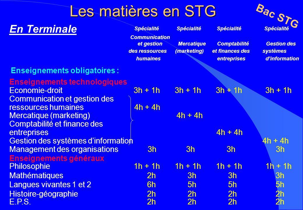 Les matières en STG Bac STG