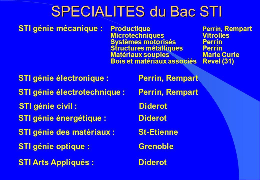 SPECIALITES du Bac STI STI génie mécanique : Productique Perrin, Rempart. Microtechniques Vitrolles.