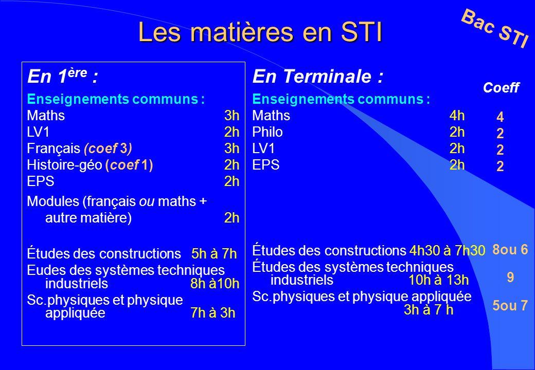 Les matières en STI Bac STI En 1ère : En Terminale :