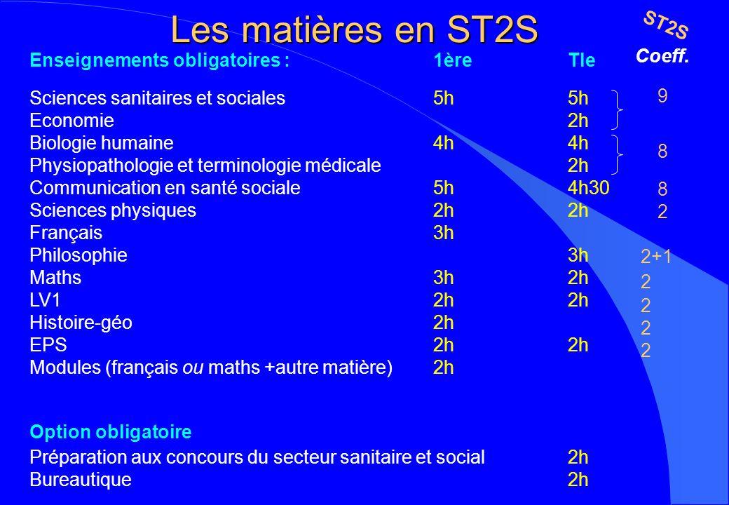 Les matières en ST2S ST2S Coeff. Enseignements obligatoires : 1ère Tle