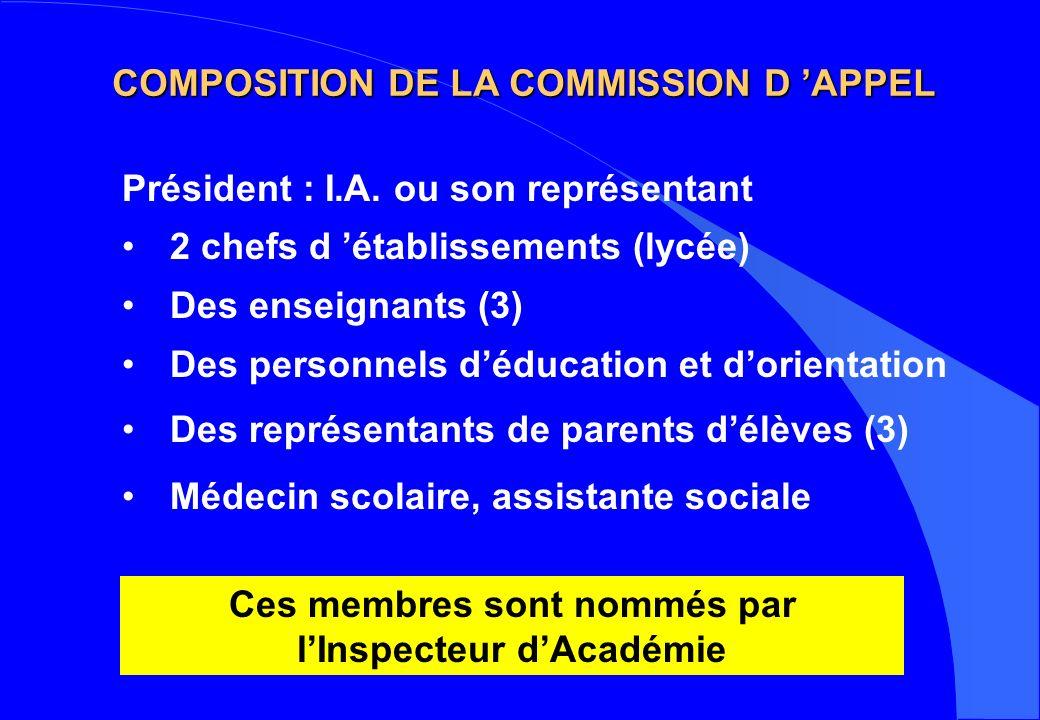 Ces membres sont nommés par l'Inspecteur d'Académie
