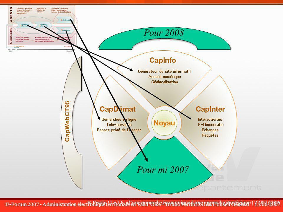 Pour 2008 Pour mi 2007. B.Perrin . Le LL: d'une approche économique à une approche stratégique .