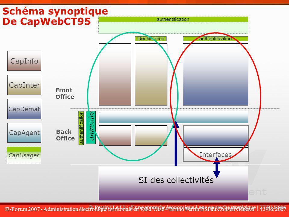 Schéma synoptique De CapWebCT95 annuaire SI des collectivités CapInfo