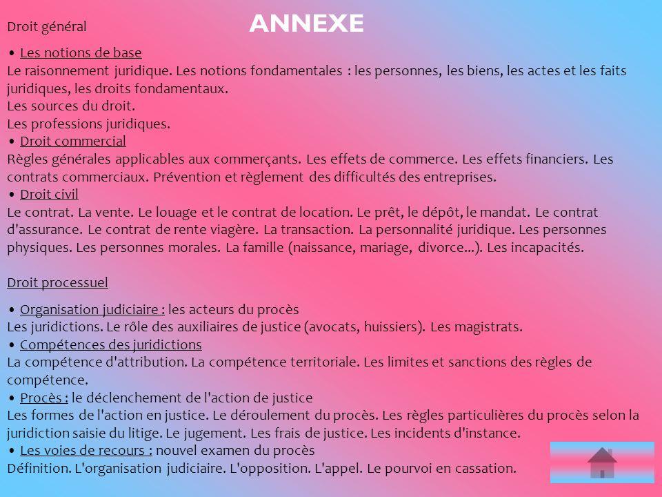 ANNEXE Droit général.