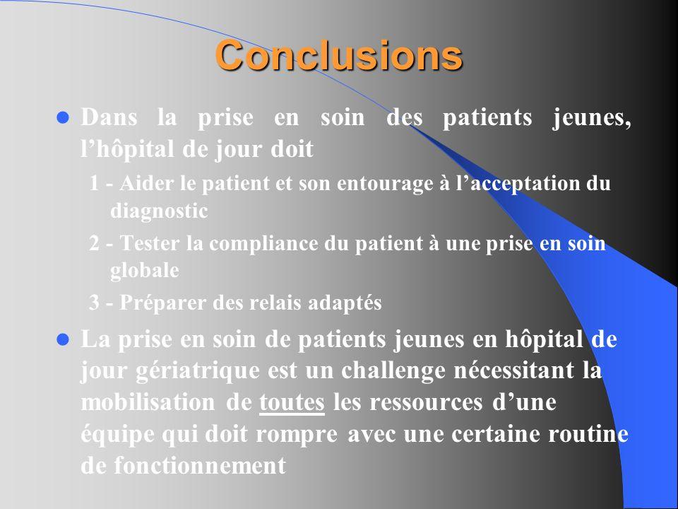 Conclusions Dans la prise en soin des patients jeunes, l'hôpital de jour doit. 1 - Aider le patient et son entourage à l'acceptation du diagnostic.