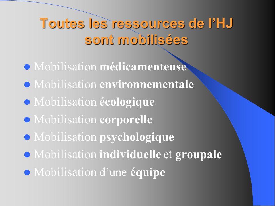 Toutes les ressources de l'HJ sont mobilisées