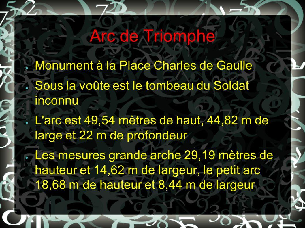 Arc de Triomphe Monument à la Place Charles de Gaulle