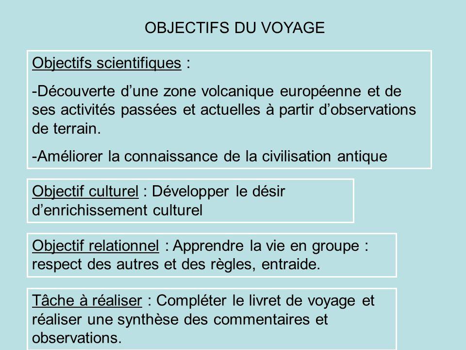 OBJECTIFS DU VOYAGE Objectifs scientifiques :