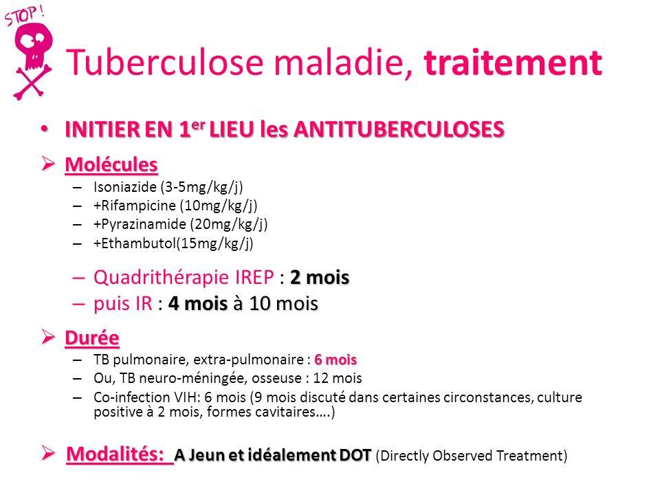 Tuberculose maladie, traitement