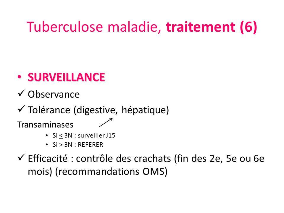 Tuberculose maladie, traitement (6)