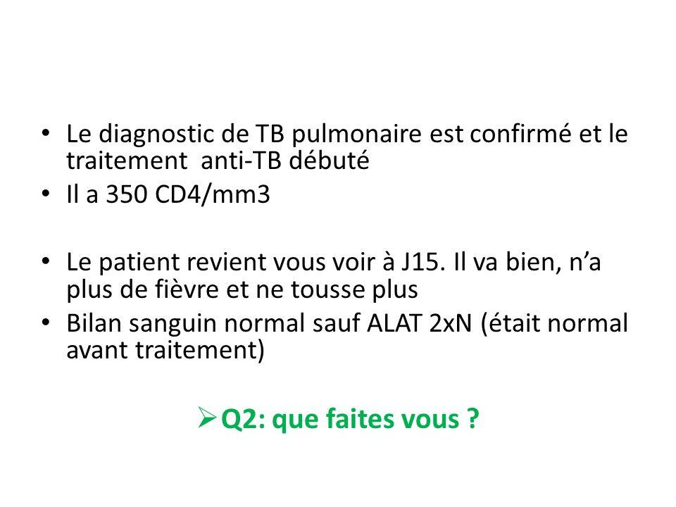 Le diagnostic de TB pulmonaire est confirmé et le traitement anti-TB débuté